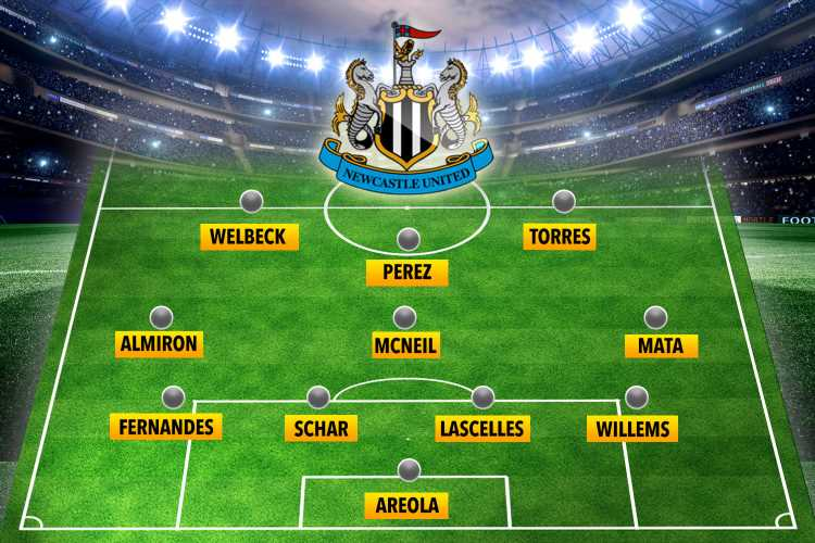 How Newcastle could line up next season if £350million takeover by Sheikh Khaled goes through